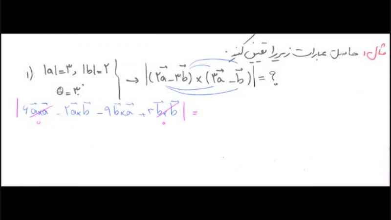 ویژگی های ضرب خارجی وکاربرد ضرب خارجی در محاسبه سطح وحجم