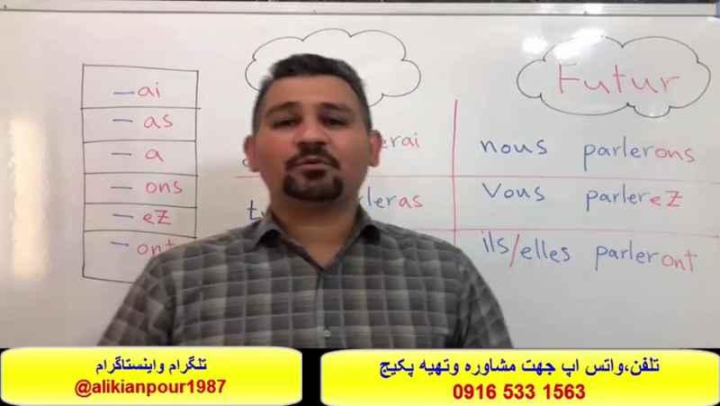 کاملترین وقویترین پکیج آموزش فرانسوی - آموزش ازصفرتاصد فرانسوی