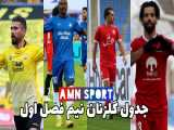 جدول گلزنان برتر نیم فصل اول لیگ برتر ایران